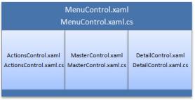Méthodologie Model-View-ViewModel avec WPF